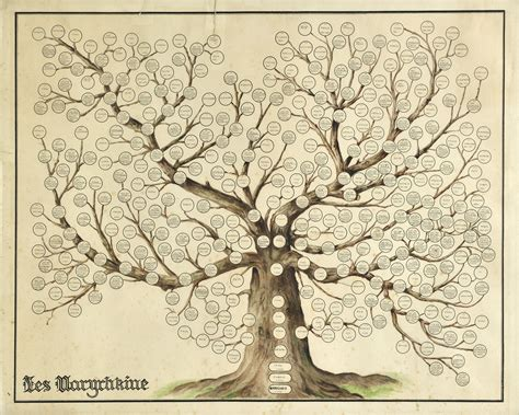 Family Tree Records File Naryshkin Family Tree Jpg Wikimedia Commons