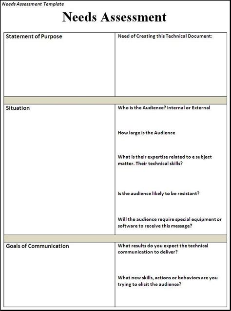 Free Needs Assessment Template Free Word Templates I Need A Will Template