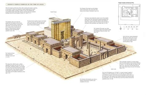 diagram of the temple in jerusalem templecomplex jpg 1200 215 786 tabernacle and temples of