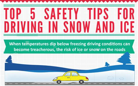 8 Tips On Driving Safe In Snow by Top 5 Safety Tips For Driving In Snow And Tender