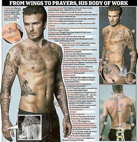 david beckham tattoo painting victoria beckham shows off the full extent of david s new