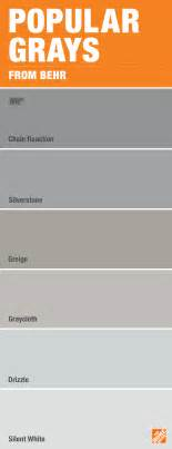 popular gray paint colors don t be overwhelmed by paint color choices here are some