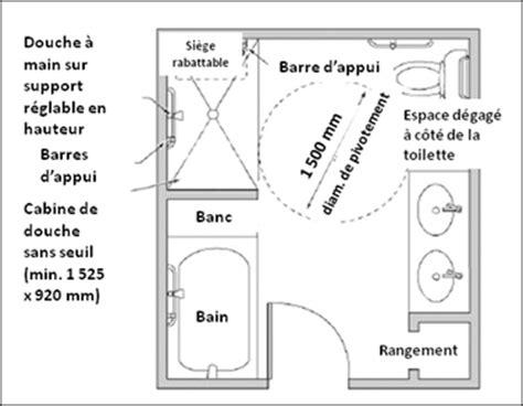 Baignoire Handicapé by Taille Toilette Handicap Dimension Toilette Suspendu