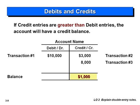 Credit Balance Formula Review Of Accounting Information System Ppt