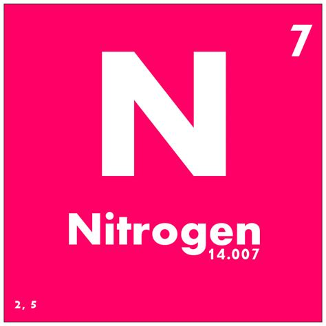 Periodic Table Nitrogen by 007 Nitrogen Periodic Table Of Elements Study