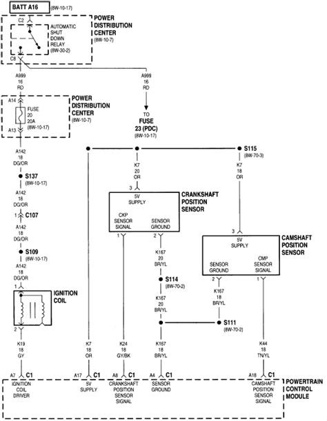 96 jeep alternator wiring diagram 28 images 96 jeep
