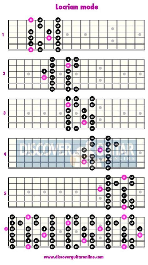 pattern mode citybeat lyrics 39752 best guitar lessons images on pinterest guitars