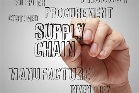 Importance Of Md Mba by Supply Chain What Is The Importance Of Supply Chain