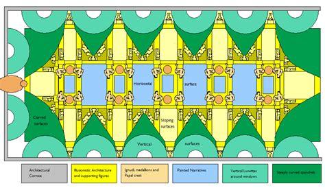 sistine chapel floor plan lukisan michaelangelo wikiwand