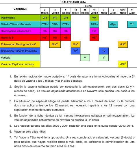 search results for convocatoria preinscripciones 2016 search results for calendario epidemiologico 2016