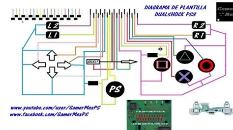 ps2 dualshock pinout diagram ps2 rear diagram elsavadorla