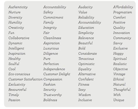 exle personal values images