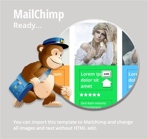 themeforest mailchimp central responsive email newsletter template by pophonic