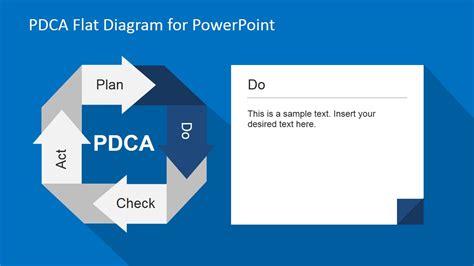 Doing Phase Pdca Powerpoint Diagram Slidemodel Pdca Ppt