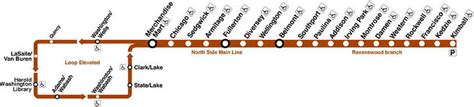 chicago brown line map chicago l org operations lines gt brown line