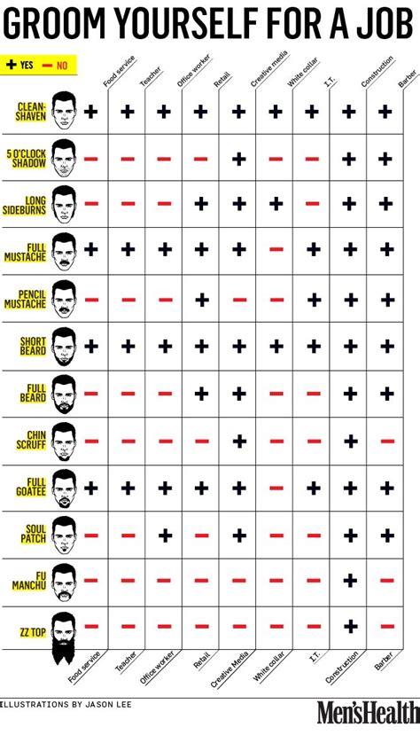 different styles of men grooming their pubes 27 best men s shaving tips images on pinterest shaving