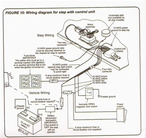 kwikee rv step wiring diagram electrical switch wiring