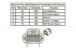 2007 chevrolet trailblazer ss maf sensor i find my wiring diagram