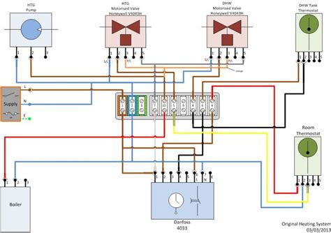 danfoss 2 port motorised valve wiring diagram wiring