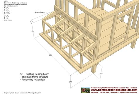 chicken coop plans free for 6 chickens chicken coop