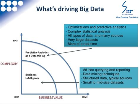 Big Data Big Innovation Enabling Competitive Ebook E Book big data solutions on cloud the way forward by kiththi