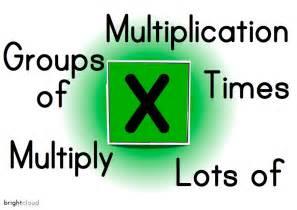 ks1 maths display