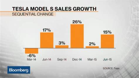 tesla forecasting tesla unveils its model 3 sedan as pre orders top 198 000