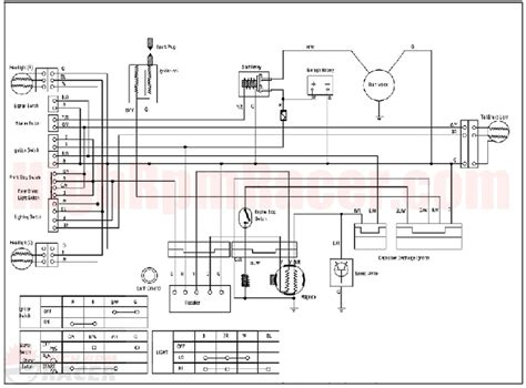 wiring diagram 110cc atv wiring diagram