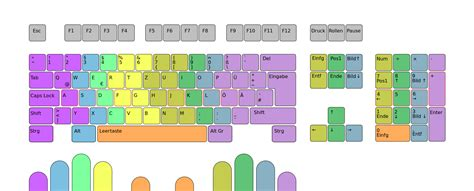 wikipedia tastatur layout file qwertz 10finger layout svg wikimedia commons