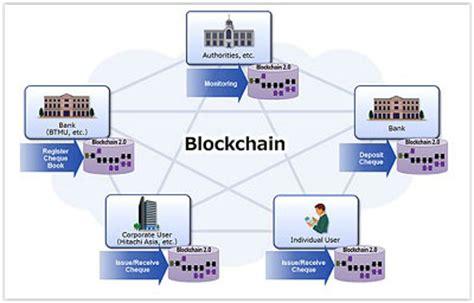 bank poc hitachi btmu starts poc to digitalize checks in singapore