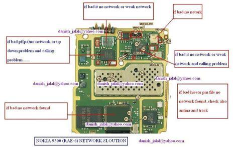 fixing  gsm nokia   network antenna switch