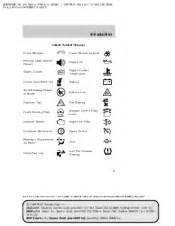 what are the 06 mazda tribute dashboard symbols 2006
