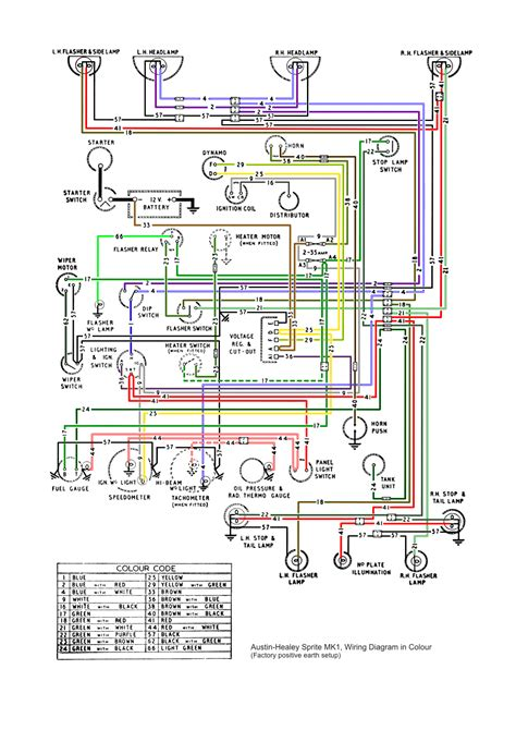 wiring diagram for mini cooper wiring get free image