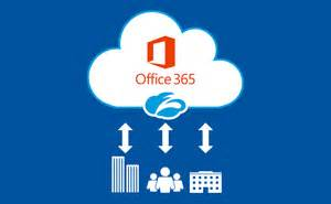 Office 365 Zscaler Ready For Office 365 Talk To Your Network Zscaler