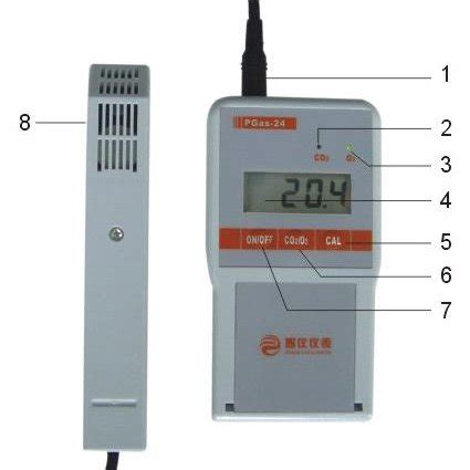 Gas Detector Infrared Gd10p Co2 pgas 32 infrared sf6 gas detector methane ch4 gas detector china mainland gas analyzers