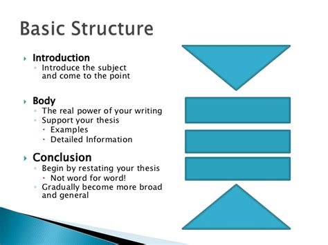 Structure For Essay Writing by Model Basic Essay Structure Guideline Secure High Grades In Essay
