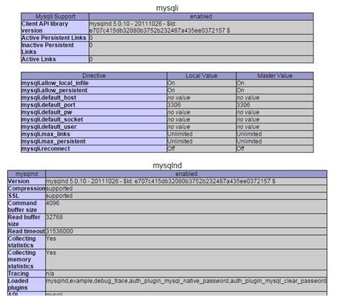 date format mysql laravel php laravel error pdoexception could not find driver