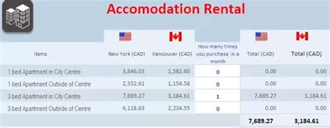Mba Cost In Canada Quora by What Is The Cost Of Living In Vancouver Canada Quora