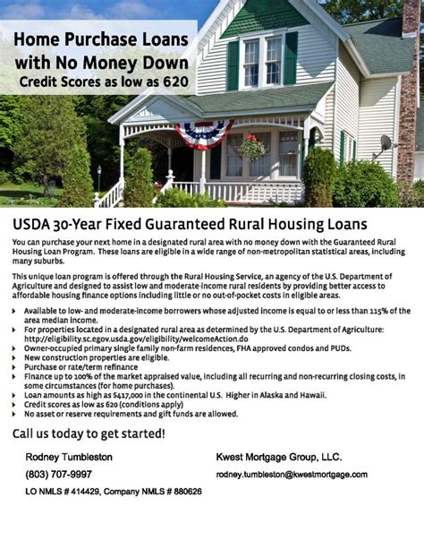 housing loans guaranteed rural housing loan