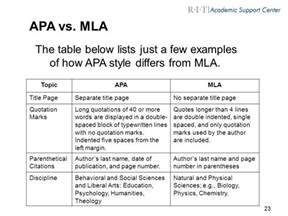 essay reference page mla format