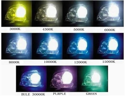 hid color chart hid