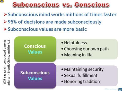 design conscious meaning unconscious mind quotes quotesgram