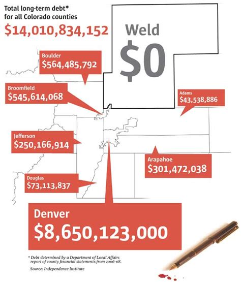 Colorado Property Tax Records Weld County Co Property Tax Assessor