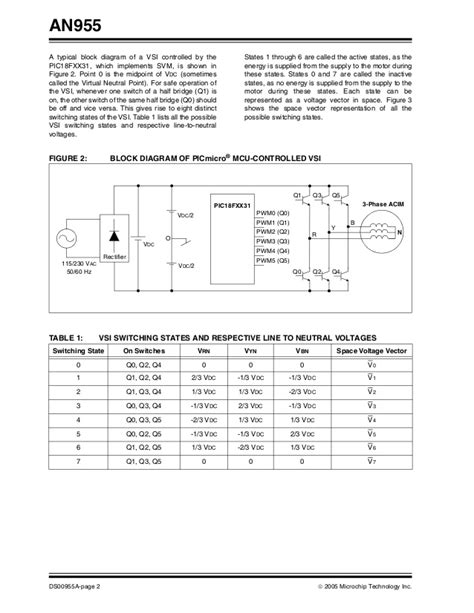 3 phase ac induction vector drive induction motor vector 28 images induction motor vector method 28 images patent vector of