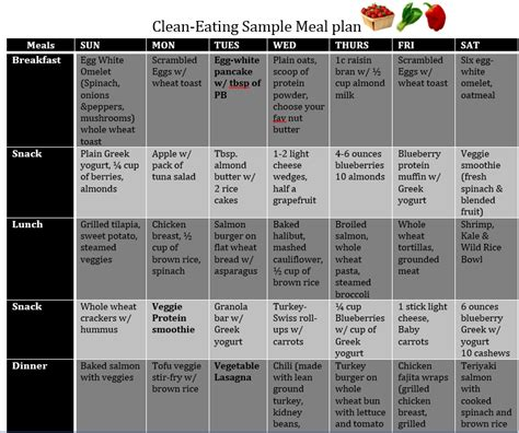 protein 2000 calorie diet 2000 calorie high protein low carb diet plan