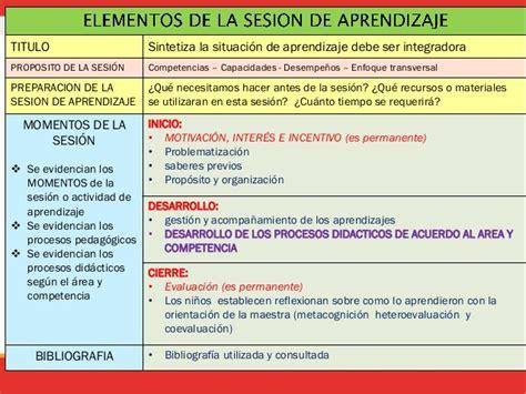 unidades y sesines de aprendizaje 2016 minedu unidades y sesiones de aprendizaje 2016 minedu