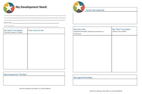 growth plan template plan template