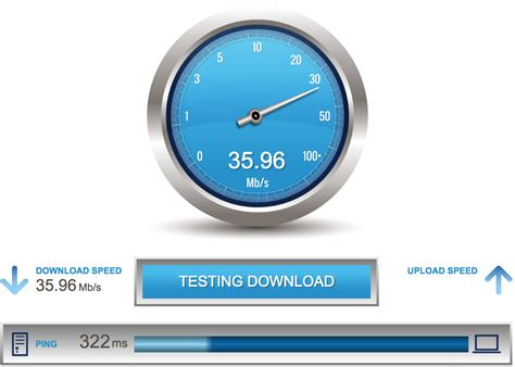 speed test speed test solutions speedchecker ltd