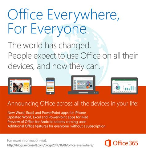 office apps for android free microsoft goes all in with office for phones and tablets