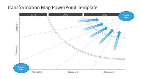 future plan template transformation map of future planning slide slidemodel